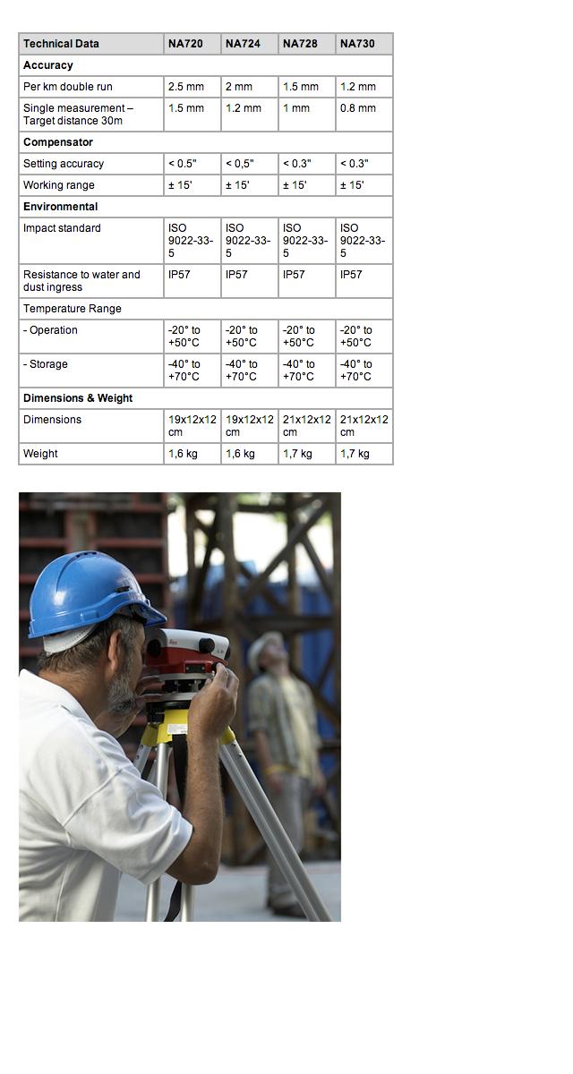 Authorized Dealer Leica Geosystems Indonesia - Jual Leica NA700 Series Jakarta